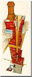Unlined Masonry Chimneys