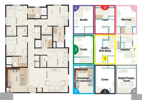 Feng Shui Bedroom Color Chart