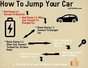 Jump Car Order