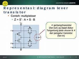Mikroprosesor Dan Antarmuka  5  Mikrokomputer Dansistemdigital