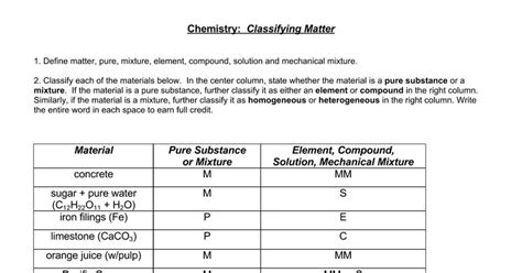 chemistry 1 worksheet classification of matter and changes answer key briefencounters