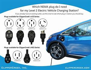 Which Type Of Plug For A Level 2 Electric Car Charging