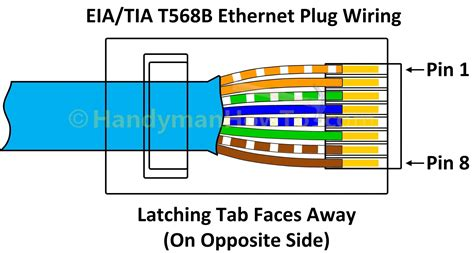 ethernet cable wiring diagram cate  wiring diagram