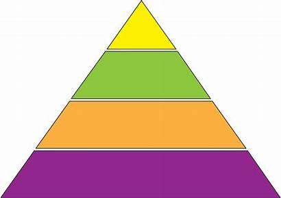 Pyramid Clipart Clip 3d Diagram Transparent Cliparts