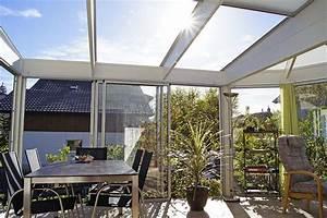 Heizung Für Wintergarten : wigasol mein wintergarten beheizung ~ Frokenaadalensverden.com Haus und Dekorationen