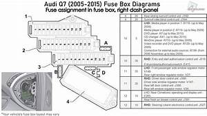 Audi Q7  2005-2015  Fuse Box Diagrams