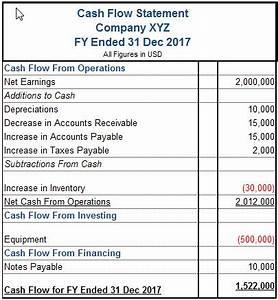 The Importance Of Cash Flow
