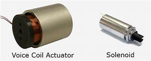 Difference Between Actuator And Motor