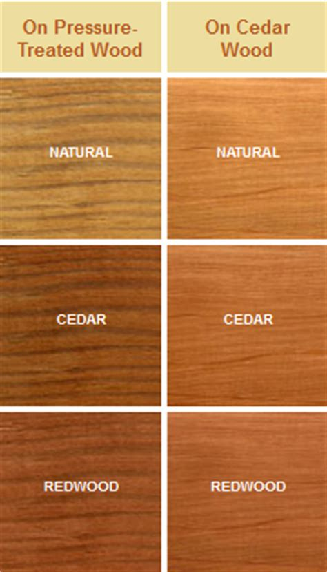 Flood Cwf Deck Stain Colors by Flood Clear Wood Finish Cwf Uv