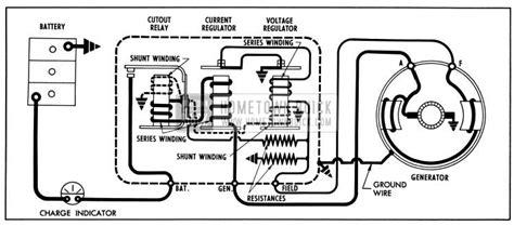 Diagrams Wiring Packard Harness Best Free