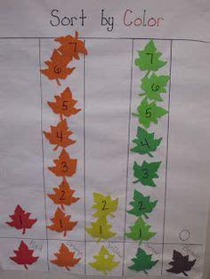 lesson plans fall ideas on fall sensory bin 929 | 4354f7669cbee7411d9432e36dbb0f1e