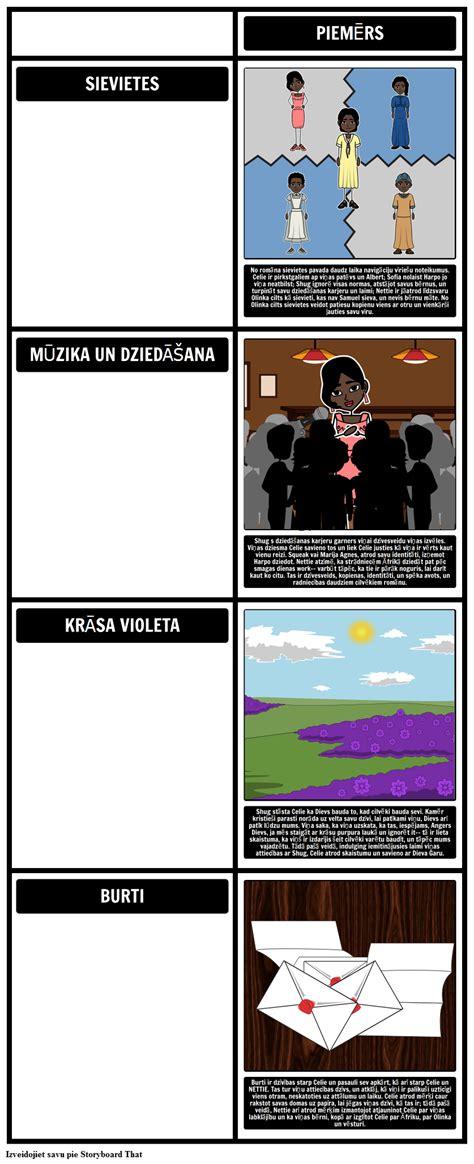 Krāsu Purpura Tēmas, Simboli un Motīvi