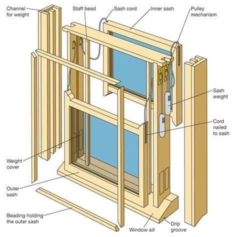 sash window repairs diy tips projects advice uk lets  diycom  izobrazheniyami