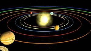 Solar, System, Video