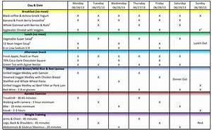 Balanced Diet Chart For Men Workout And Diet Plan Margaret Miller