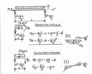Querkraft Berechnen : biegung berechnen formel metallschneidemaschine ~ Themetempest.com Abrechnung