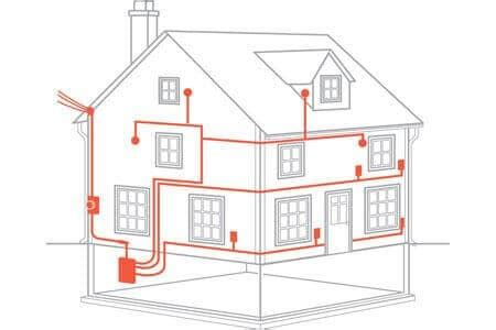 Electrical Questions Wish Everyone Asks Before Buying Home