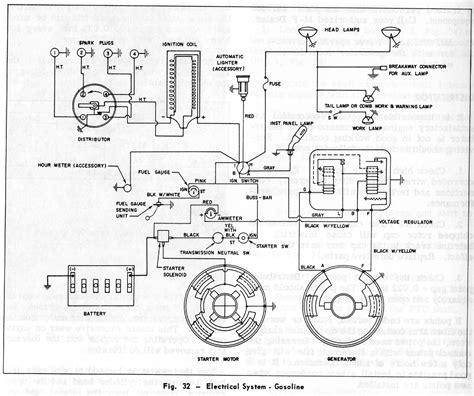 massey ferguson tractor parts diagram for 231 downloaddescargar