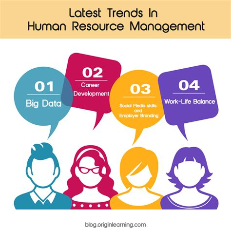 Current Trends In Human Resource Management (hrm)  Hr. Provant Therapy System How To Fax To An Email. Plastic Surgeons In Houston Email Html Code. Compare Home Loan Rates Website Building Apps. Treatment Of Alcohol Addiction