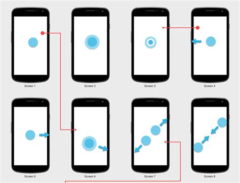 Axure Tablet Template Free Android Gui Wireframe Templates 2014