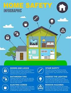 Home Safety  A Senior U0026 39 S Guide To Avoiding Hazards In Your