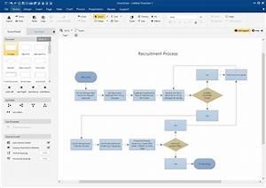 5 Programas Para Hacer Diagramas De Flujo