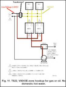 wiring diagram for zone valves on boiler wiring honeywell zone valve wiring honeywell auto wiring diagram schematic on wiring diagram for zone valves on