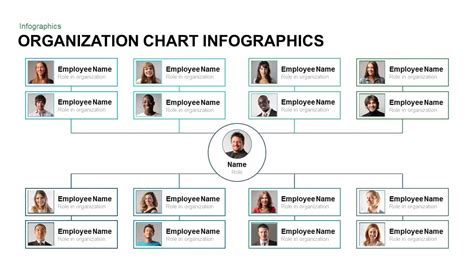 Organisation Structure Template by Organization Chart Infographics Powerpoint And Keynote