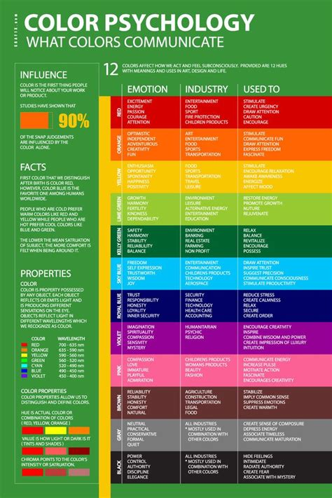 colors meaning 25 best ideas about psychology meaning on