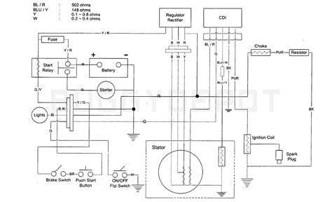 Sunl 50cc Wire Diagram by Gy6 150cc Wiring Diagram Wiring Diagram And Fuse Box Diagram