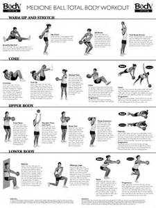 1000+ ideas about Medicine Ball Workouts on Pinterest