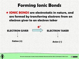 Chemical Structure: Chemical Bonding. Ionic, Metallic ...