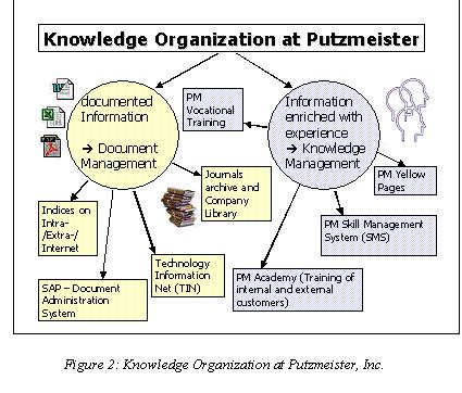 Knowledge Organization. Ako Help Desk Contact Number Email In Html. Option Trading Practice Applying For Colleges. How To Treat Mould On Walls Higest Cd Rates. Cisco Refurbished Router Online Check Writing. Single Parent Adoption Texas. Tennessee Automobile Insurance Plan. Wireless Security Alarms La Health Department. Graduate School South Carolina
