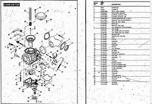 Harley Sportster Carburetor Diagram
