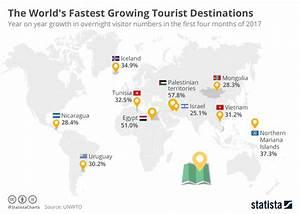 Chart: The World's Fastest Growing Tourist Destinations ...