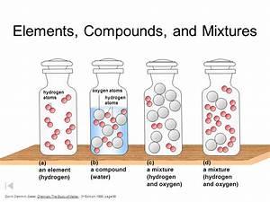 Classification Of Matter  U0026 Ionic Compounds  U2013 Online Review