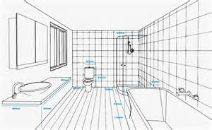 kitchen renovation ideas for your home standard bathroom measurements refresh renovations