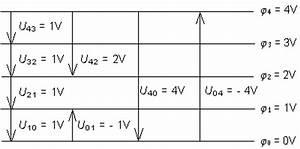 Elektrisches Potential Berechnen : elektrisches potential ~ Themetempest.com Abrechnung