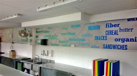 plixo retail shops showroom decoration services
