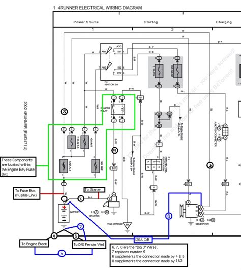 2005 Toyotum Tacoma Up Fuse Box Diagram by Battery Alternator Issue Voltage Is Ok Page 5 Toyota