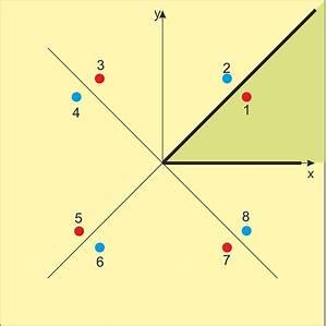 Vektorpotential Berechnen : mp forum spiegelmethode und greensche funktion matroids matheplanet ~ Themetempest.com Abrechnung