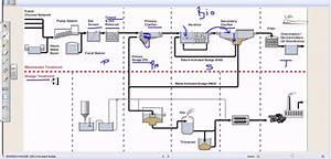 Water Purification News  175334868286  U2013 Water Purification