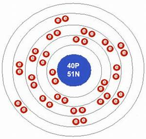The Open Door Web Site : Chemistry : Visual Chemistry ...