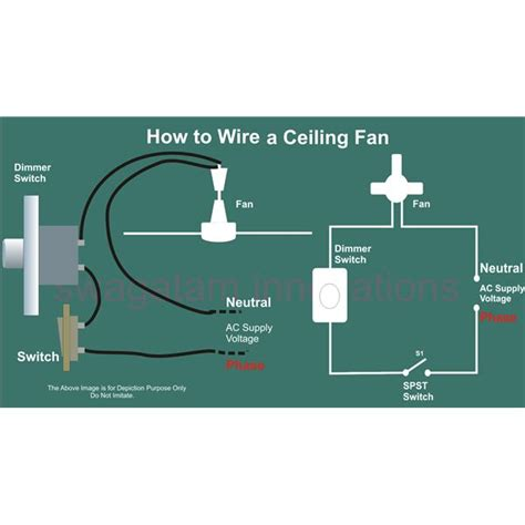 wiring diagram basic wiring diagram house wiring do it help for understanding simple home electrical wiring diagrams
