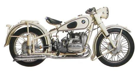 BMW R 51 - 1938, 1939, 1940 - autoevolution