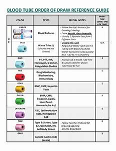 Blood Tube Order Of Draw Reference Guide - Nursu 454