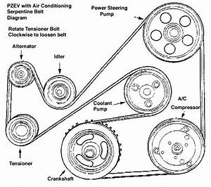 2002 Ford Focus Zx5 Serpentine Belt Diagram