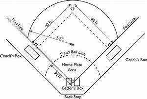 T Ball Field Layout Pictures To Pin On Pinterest