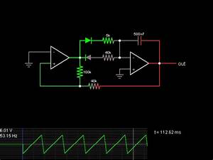 Sawtooth Wave Generator