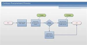 sharepoint workflow authoring in visio premium 2010 part With sharepoint document workflow
